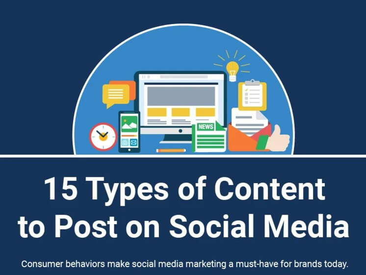 15 Types of Content to Post on Social Media (Infographic)
